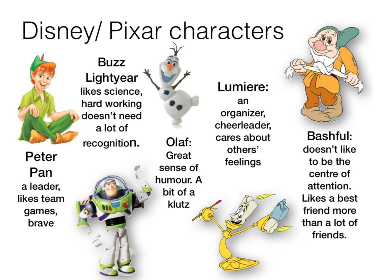 Disney/Pixar Characters